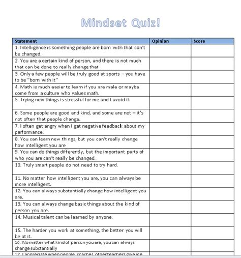printable growth mindset questionnaire rossett s tlc blog tlc 1 growth mindset