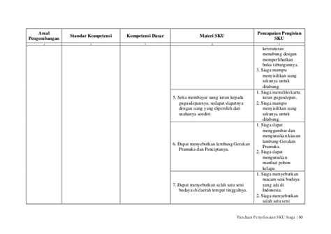 Buku Sku Siaga T1310 3 panduan penyelesaian sku siaga