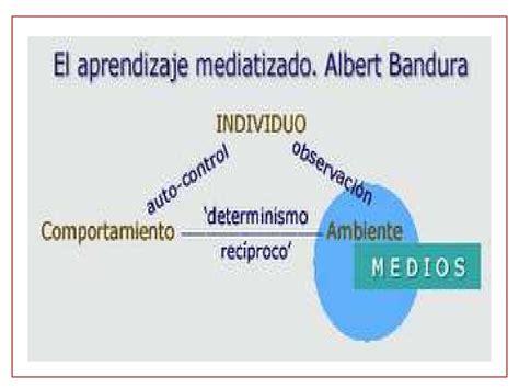 bandura y la teora aprendizaje social experimento presentaci 243 n1 bandura