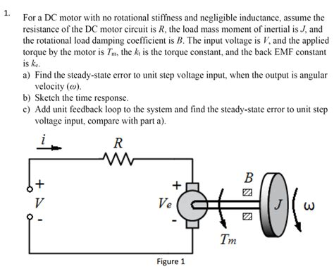 calculate dc inductance calculate inductance dc motor 28 images we seen that the equation of motion for a dc chegg
