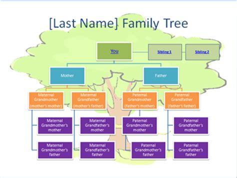 how to draw a family tree diagram paf lug create a family tree chart in powerpoint 2007