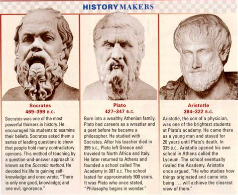 biography of aristotle plato and socrates finding neverland blog famous greek philosophers