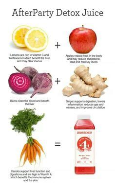 Psoriasis Detox Smoothie by 1000 Images About Psoriasis Infographic On