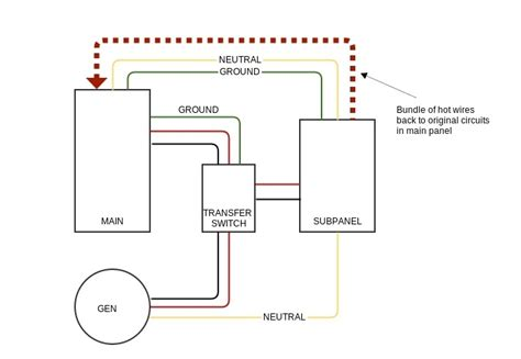 wiring diagram generator transfer switch generator with