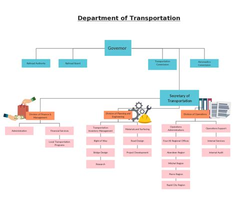 Organizational Chart Templates Editable Online And Free To Download Department Organizational Chart Template