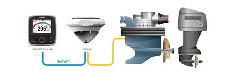 ship autopilot control system best small power boat autopilot