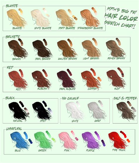8 best hair colour chart images on colour chart hair color charts and hair color myth s big hair color swatch chart by mytherea on deviantart