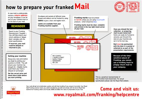 Letter Of Credit Franking Charges How To Prepare And Send Franked Mail For Post And Collection