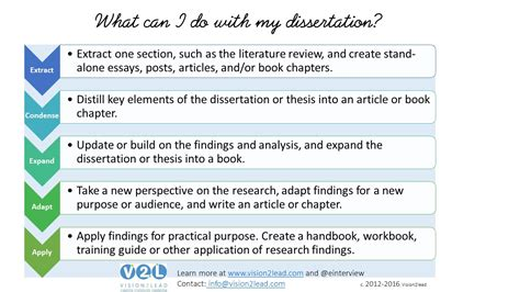 thesis dissertation top phd dissertation chapter help