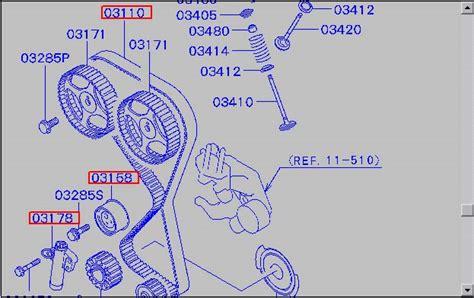 mitsubishi timing belt change mitsubishi pn for a timing belt change evolutionm