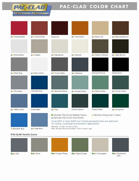 metal roof colors how to the right metal roof color consumer guide 2018