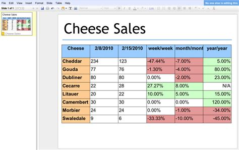 How To Make A Table In Spreadsheet by Docs Gets A Web Clipboard Venturebeat Social