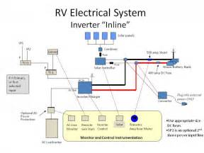 50 amp rv wiring diagram colours are as expected except for the switched live switches