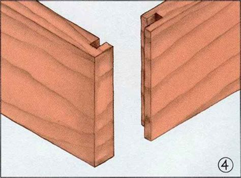 Types Of Drawer Joints by Finger Joint Boxes Joining Wood Woodworking Archive