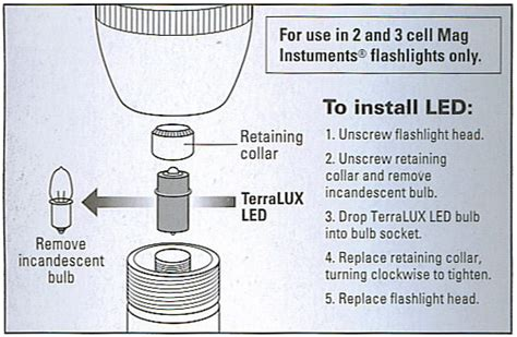 maglite parts diagram maglite led mini 2 cell aa flashlight bed mattress sale