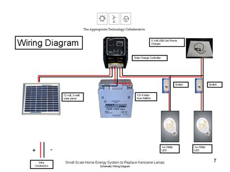 small home system schematic for solar power get free image about wiring