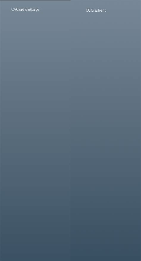 pattern background uiview image gallery ios gradient background