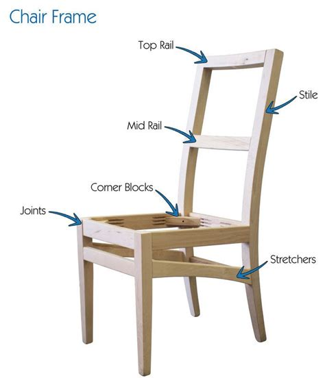 wooden chair parts diagram google search wood chair