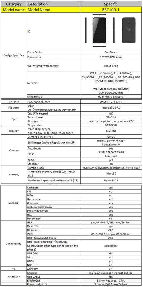 harga dan spesifikasi lengkap blackberry terbaru