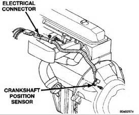 dodge ram crankshaft sensor location in 1999 get free