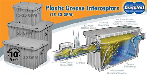 Philadelphia Kitchen Design grease traps standard sizes