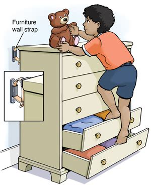 Secure Wardrobe To Wall by Securing Your Furniture To The Wall Flat Pack