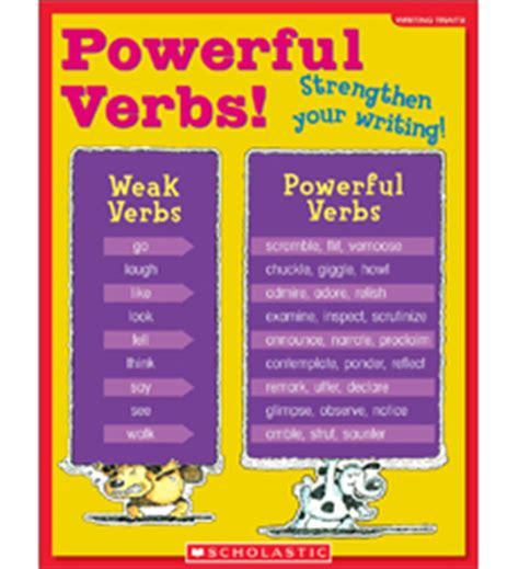 product scholastic charts writing traits powerful verbs