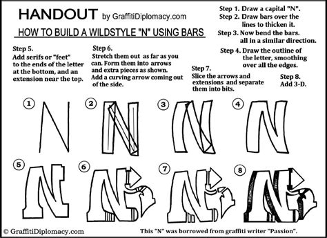 lettering styles tutorial wildstyle n graffiti handout art ed typography