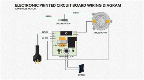 electrolux canister vacuum wiring diagram get free image