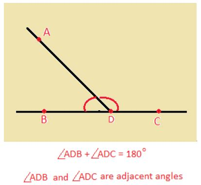 Adjacent Interior Angles by Adjacent Angles In Real Www Pixshark Images