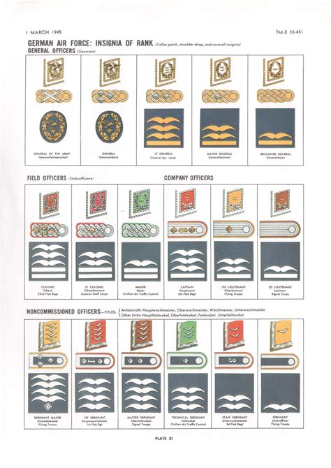 Galerry german army officer ranks