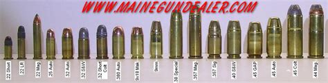 pistol bullet caliber sizes chart pistol caliber chart pistol cartridge power comparison