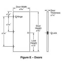 exterior door opening sizes wilson lumber 2017