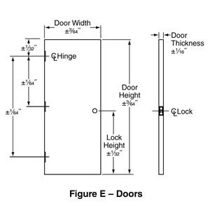 interior door width code jamb construction details steel door institute