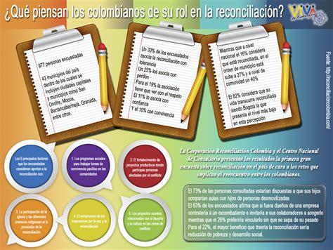como liquidar el salario de una empleada del servicio domestico minimo legal vigente colombia 2016 aumentos servicio domestico en colombia semanario virtual