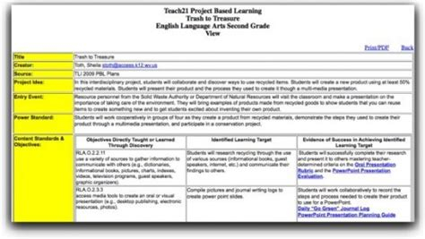 doe lesson plan template top 10 lesson plan template forms and websites hubpages
