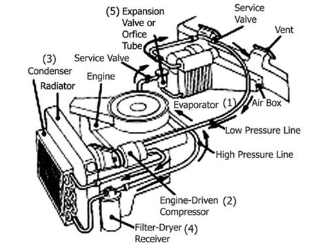 auto mobile ac diagram free wiring diagrams