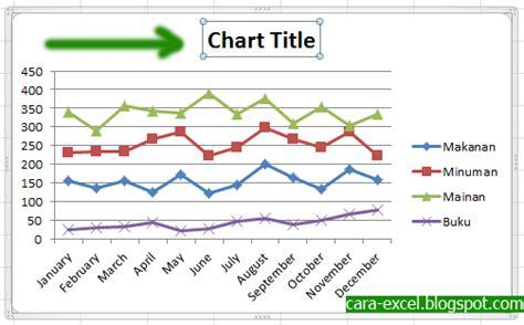 membuat grafik scatter di excel cara membuat grafik di excel mudah cara excel