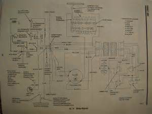 pace american wiring diagram get free image about wiring diagram
