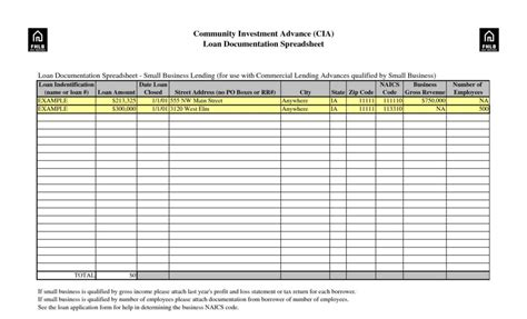 commercial budget template business expense spreadsheet template free business