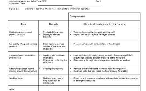 workplace hazard assessment template hazard assessment template sle safety analysis