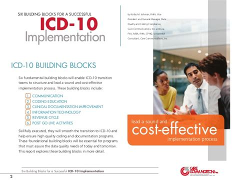 Dorris Mba Rhia Cphq by Six Building Blocks For A Successful Icd 10 Implementation