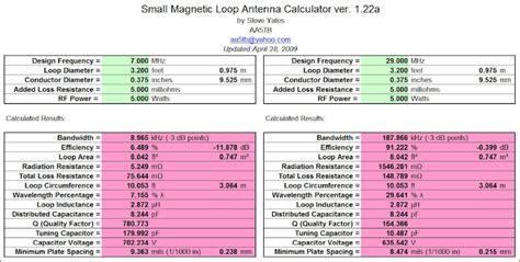 loop antenna capacitor calculator 40 18m mag loop
