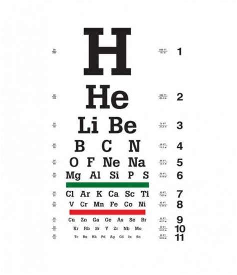 printable medical eye chart 50 printable eye test charts printable templates