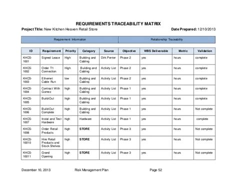 Requirements Traceability Matrix Template Shatterlion Info Requirements Traceability Matrix Template