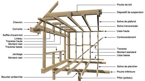 materiaux de structure pour les murs  plafonds guides