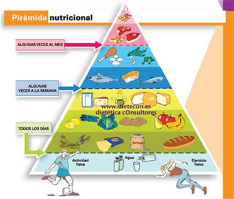 alimentazione cardiopatici nutri 199 195 o e sa 218 de promo 231 227 o da sa 250 de alimenta 231 227 o saud 225 vel