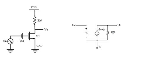 fet transistor small signal model mosfet small signal models of mos lifiers electrical engineering stack exchange