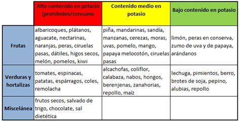 alimentos alto contenido en calcio salud bienestar gabriela