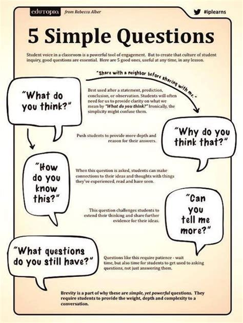 pattern of asking questions inspiring teaching now inspirational and time saving